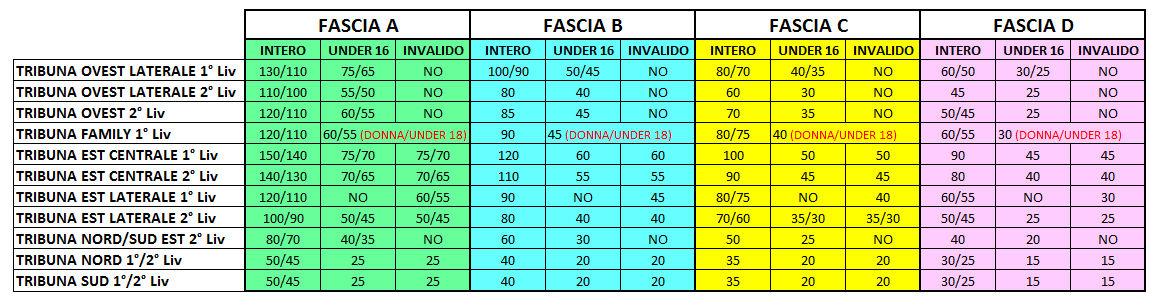 Organizzazione Partite - Juventus Club Massa